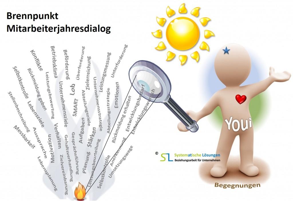 Mitarbeiterjahresdialog und Mitarbeitergespräch - SL Beziehungsarbeit