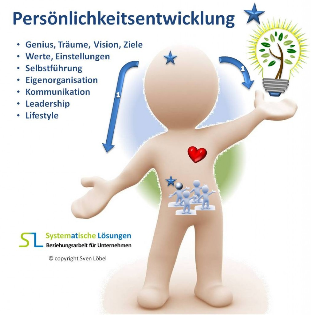 Leadership Lifestyle - SL Beziehungsarbeit
