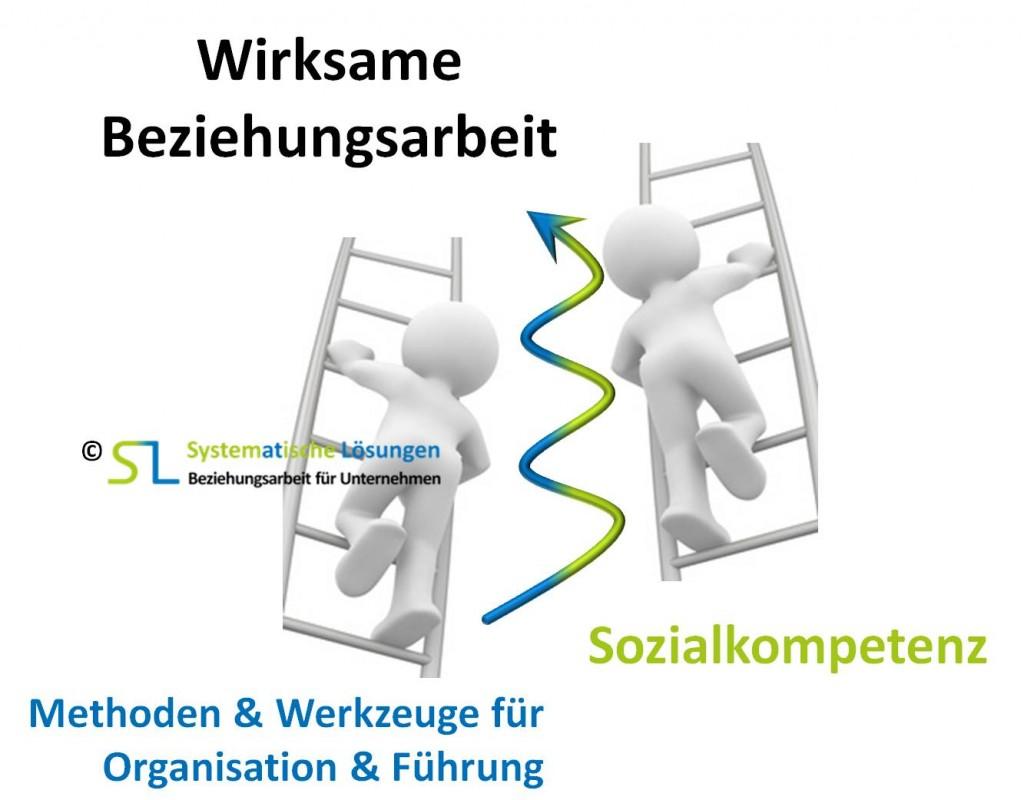 SL Beziehungsarbeit für Unternehmen - Methoden & Sozialkompetenz
