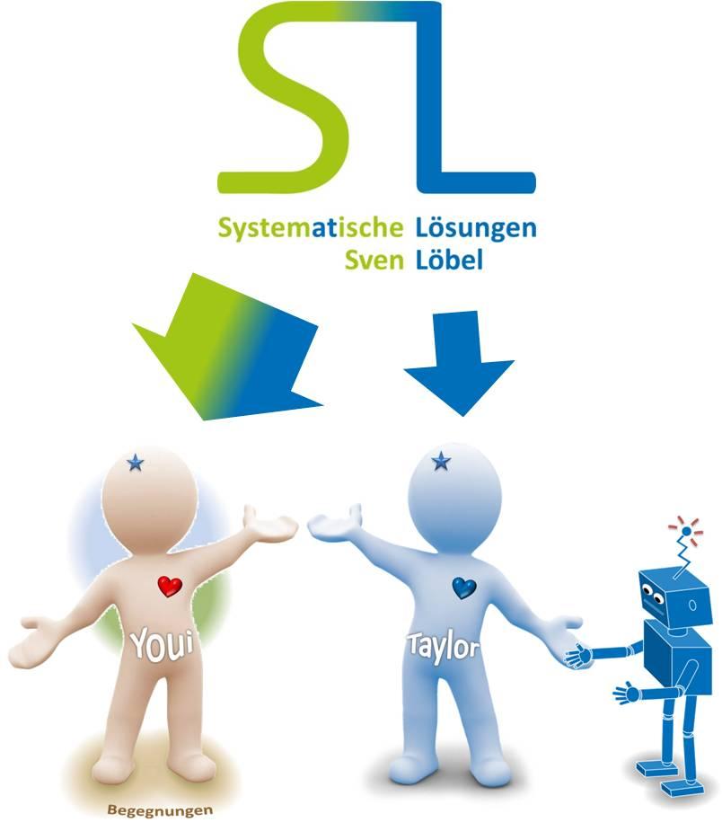 Maskottchen Youi und Taylor - SL Beziehungsarbeit - SL System(at)ische Lösungen