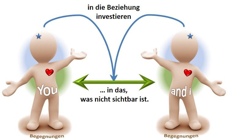 Investtion in die Beziehungsgestaltung - SL Beziehungsarbeit